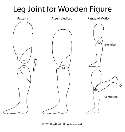 Creating Wooden Joints for Automata Figures - Dug's Tips 8 ...